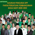 Daftar lengkap pengurus DPP PPP periode 2020-2025